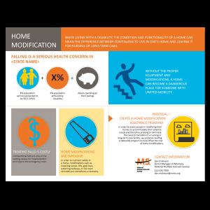 graphic design Infographic
